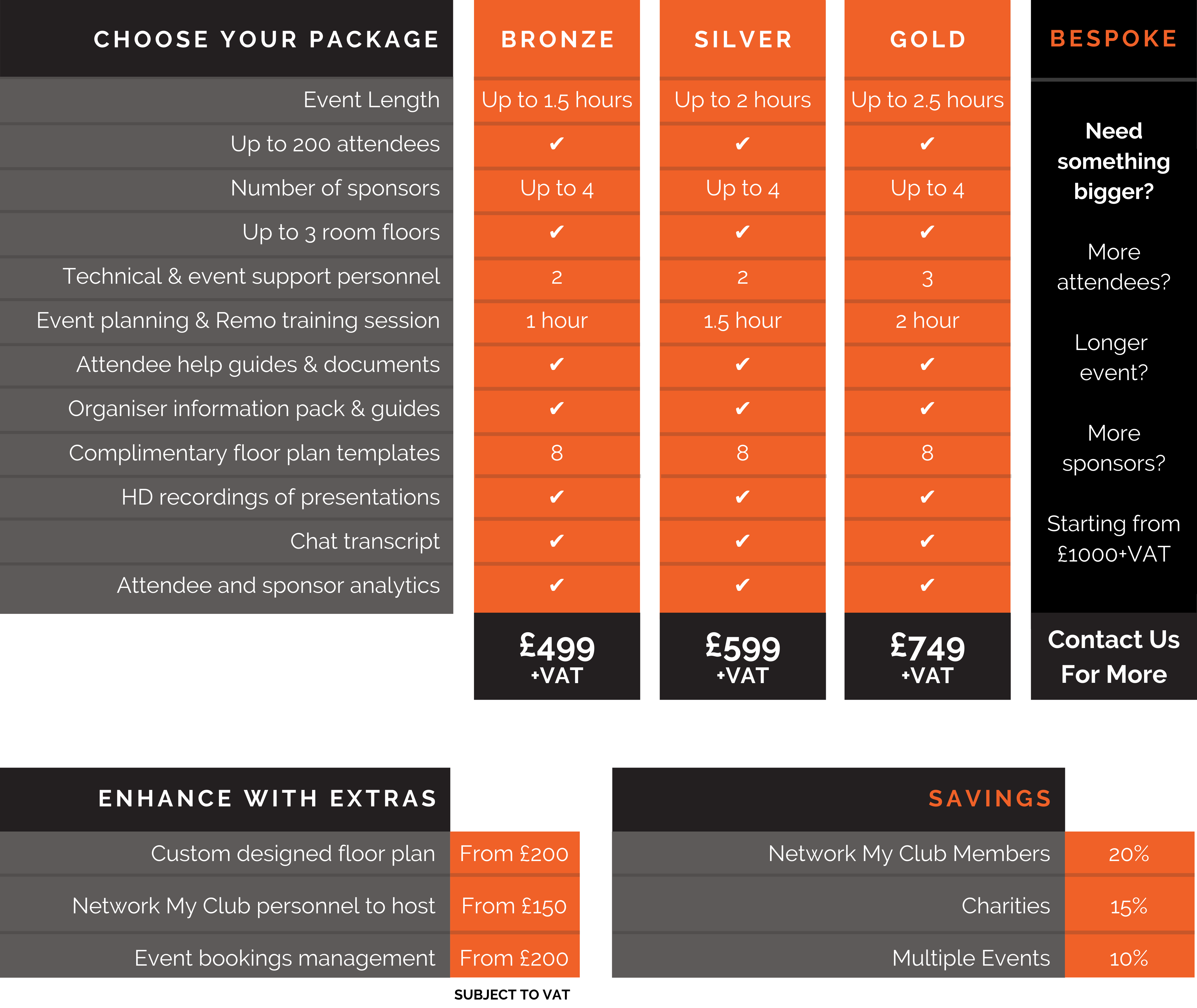 Online Event Management Packages Pricing Table